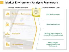 Micro Macro Environment Elements Market Environment Analysis Framework Ppt Styles Demonstration PDF