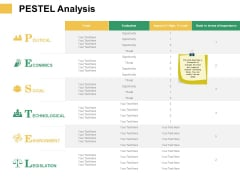 Micro Macro Environment Elements PESTEL Analysis Ppt Visual Aids Infographics PDF
