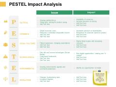 Micro Macro Environment Elements PESTEL Impact Analysis Ppt Show Inspiration PDF