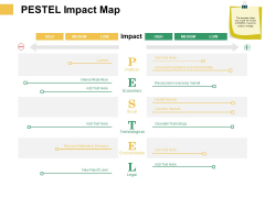 Micro Macro Environment Elements PESTEL Impact Map Ppt Pictures Inspiration PDF