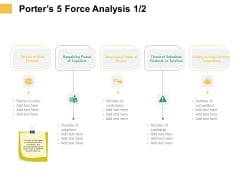 Micro Macro Environment Elements Porters 5 Force Analysis Ppt Styles Ideas PDF