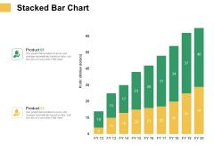Micro Macro Environment Elements Stacked Bar Chart Ppt Portfolio Icon PDF