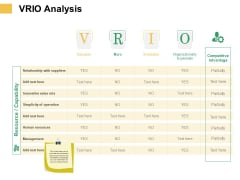Micro Macro Environment Elements VRIO Analysis Ppt File Microsoft PDF