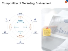 Micro Macro Environment Research Composition Of Marketing Environment Ppt Styles Background Designs PDF