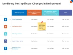 Micro Macro Environment Research Identifying The Significant Changes In Environment Ppt Ideas Example Introduction PDF