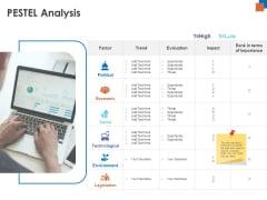 Micro Macro Environment Research PESTEL Analysis Ppt File Design Inspiration PDF