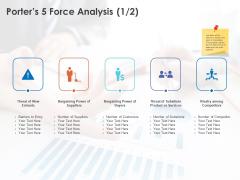 Micro Macro Environment Research Porters 5 Force Analysis Ppt Portfolio Shapes PDF