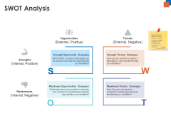 Micro Macro Environment Research SWOT Analysis Ppt Infographic Template Information PDF