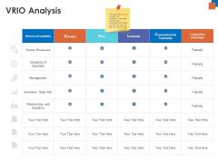 Micro Macro Environment Research VRIO Analysis Ppt Summary Deck PDF