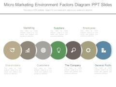 Micro Marketing Environment Factors Diagram Ppt Slides