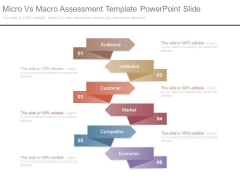 Micro Vs Macro Assessment Template Powerpoint Slide