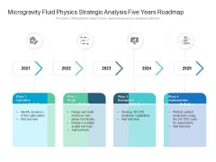 Microgravity Fluid Physics Strategic Analysis Five Years Roadmap Template