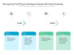 Microgravity Fluid Physics Strategic Analysis Half Yearly Roadmap Introduction