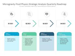 Microgravity Fluid Physics Strategic Analysis Quarterly Roadmap Clipart