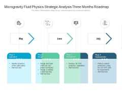 Microgravity Fluid Physics Strategic Analysis Three Months Roadmap Icons
