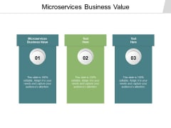Microservices Business Value Ppt PowerPoint Presentation Model Design Ideas Cpb Pdf