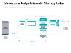 Microservices Design Pattern With Client Application Ppt PowerPoint Presentation Professional Picture