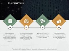 Microservices Ppt PowerPoint Presentation Portfolio Slide