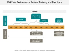 Mid Year Performance Review Training And Feedback Ppt Powerpoint Presentation Model Icon
