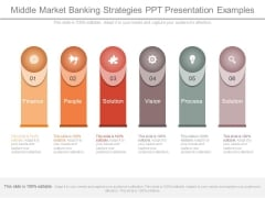 Middle Market Banking Strategies Ppt Presentation Examples