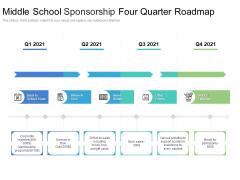 Middle School Sponsorship Four Quarter Roadmap Professional