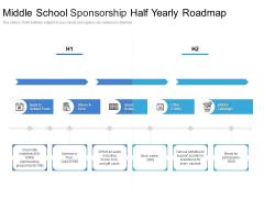 Middle School Sponsorship Half Yearly Roadmap Microsoft