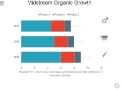 Midstream Organic Growth Ppt PowerPoint Presentation Ideas Graphics Tutorials