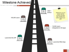 Milestone Achieved Ppt PowerPoint Presentation Infographics Graphic Images