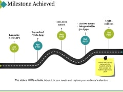 Milestone Achieved Ppt PowerPoint Presentation Outline Graphic Tips