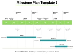 Milestone Plan Analysis Ppt PowerPoint Presentation Portfolio Icons