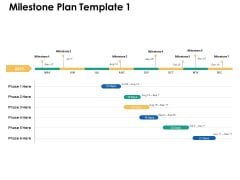 Milestone Plan Template Yearly Management Ppt PowerPoint Presentation Styles Influencers