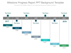 Milestone Progress Report Ppt Background Template
