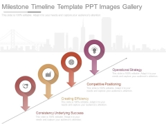 Milestone Timeline Template Ppt Images Gallery