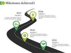 Milestones Achieved Ppt PowerPoint Presentation Gallery Deck