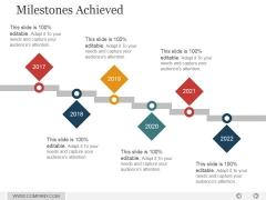 Milestones Achieved Ppt PowerPoint Presentation Ideas