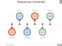 Milestones Achieved Ppt PowerPoint Presentation Infographic Template Format Ideas
