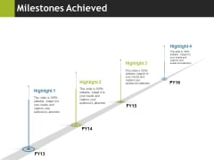 Milestones Achieved Ppt PowerPoint Presentation Inspiration Show