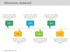 Milestones Achieved Ppt PowerPoint Presentation Microsoft