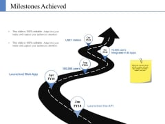 Milestones Achieved Ppt PowerPoint Presentation Model Example Introduction