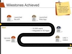 Milestones Achieved Ppt PowerPoint Presentation Model Inspiration
