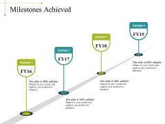 Milestones Achieved Ppt PowerPoint Presentation Outline Designs