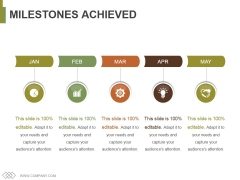Milestones Achieved Ppt PowerPoint Presentation Professional Diagrams