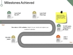 Milestones Achieved Ppt PowerPoint Presentation Slides Backgrounds