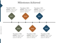 Milestones Achieved Ppt PowerPoint Presentation Styles