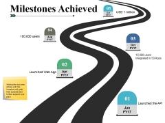 Milestones Achieved Ppt PowerPoint Presentation Summary Skills