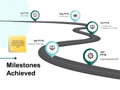 Milestones Achieved Ppt PowerPoint Presentation Visual Aids Infographics
