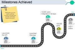 Milestones Achieved Ppt PowerPoint Presentation Visuals