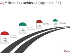 Milestones Achieved Template Ppt PowerPoint Presentation Model Inspiration