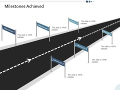 Milestones Achieved Yearly Operating Plan Ppt PowerPoint Presentation Inspiration Slideshow