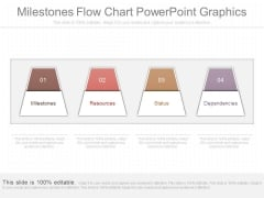 Milestones Flow Chart Powerpoint Graphics